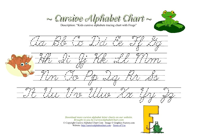 Kids Cursive Alphabet Chart with Frogs
